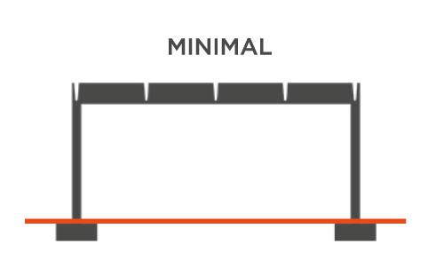 Modello Airoof Minimal
